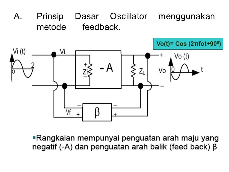 A. Prinsip Dasar Oscillator menggunakan metode feedback.