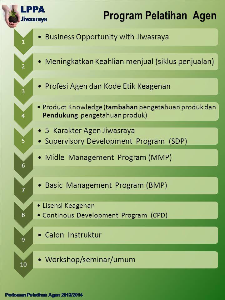 Program Pelatihan Agen