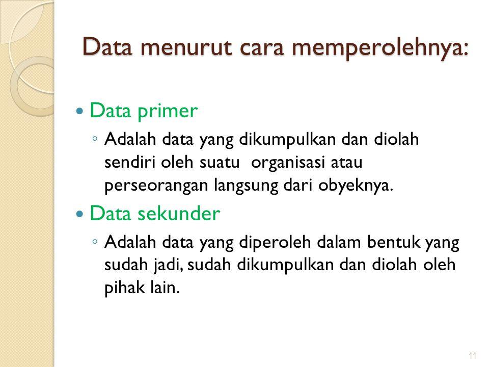 Data menurut cara memperolehnya: