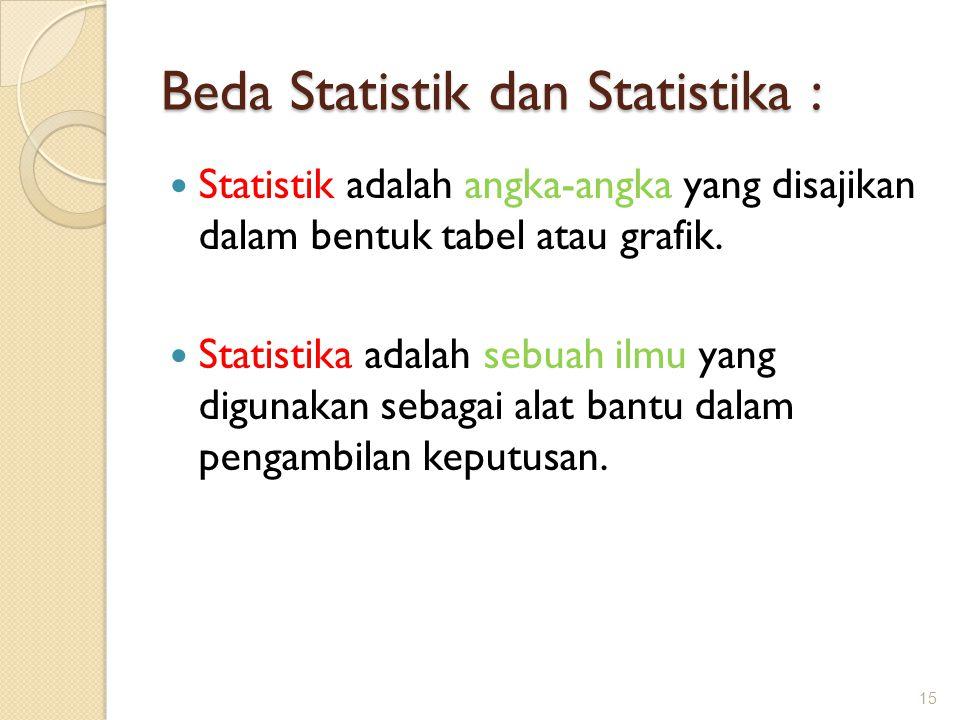 Beda Statistik dan Statistika :