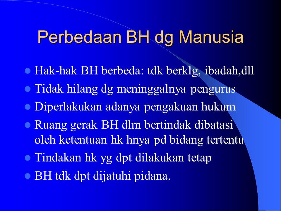 Perbedaan BH dg Manusia