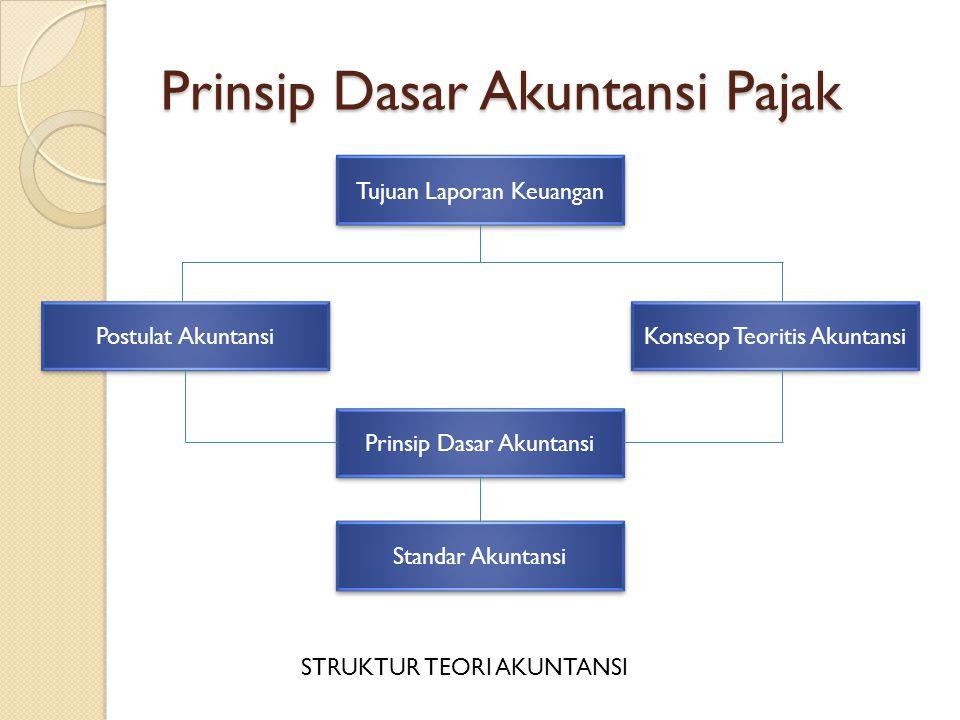 Prinsip Dasar Akuntansi Pajak
