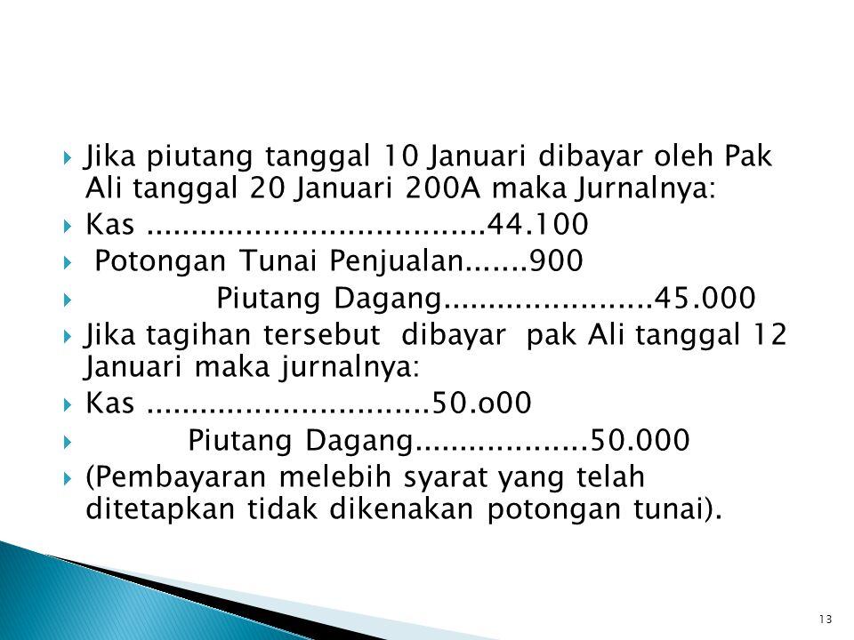 Jika piutang tanggal 10 Januari dibayar oleh Pak Ali tanggal 20 Januari 200A maka Jurnalnya: