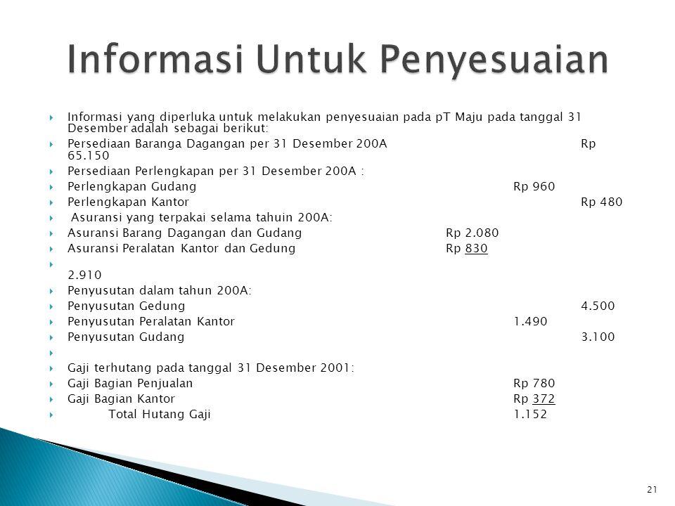 Informasi Untuk Penyesuaian