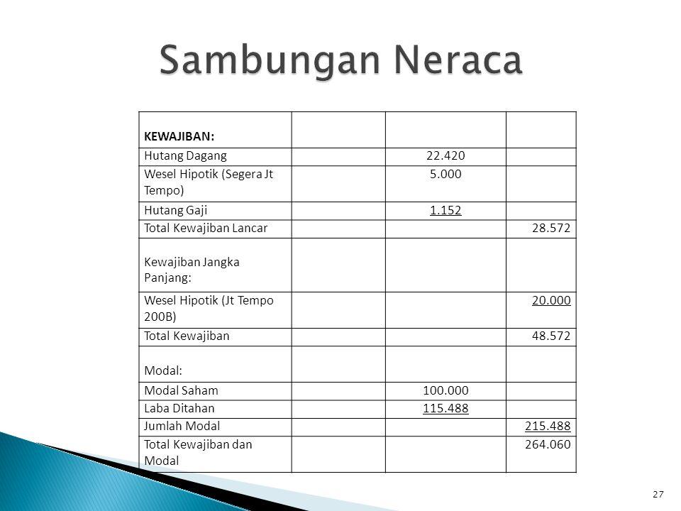 Sambungan Neraca KEWAJIBAN: Hutang Dagang 22.420