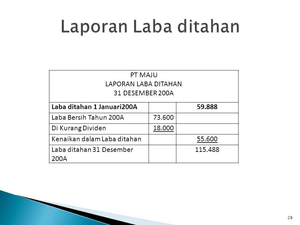Laporan Laba ditahan PT MAJU LAPORAN LABA DITAHAN 31 DESEMBER 200A