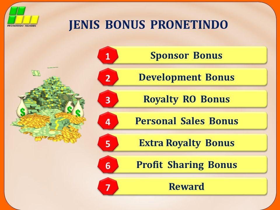 JENIS BONUS PRONETINDO