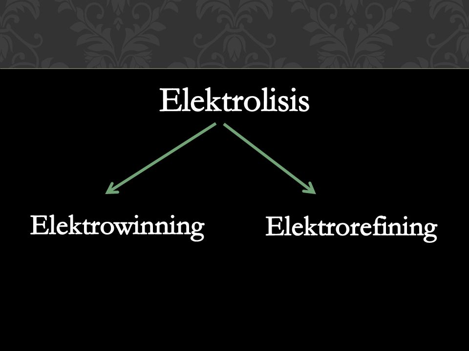 Elektrolisis Elektrowinning Elektrorefining
