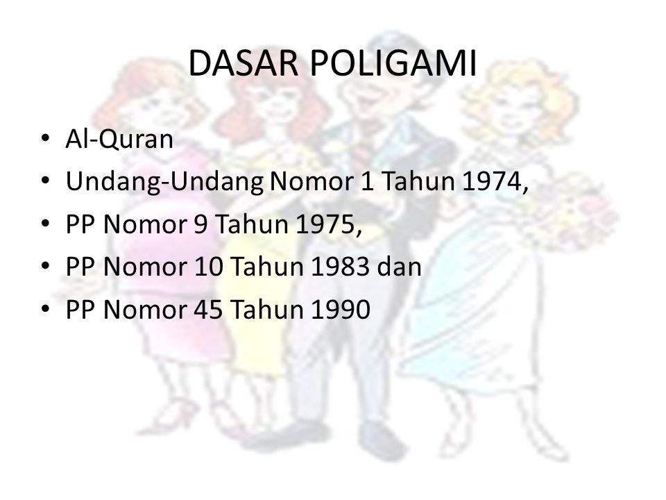 DASAR POLIGAMI Al-Quran Undang-Undang Nomor 1 Tahun 1974,
