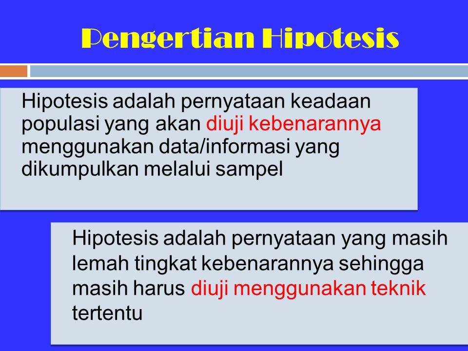 Pengertian Hipotesis