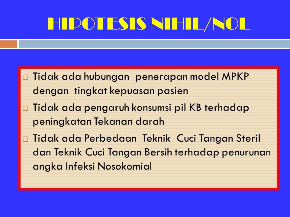 HIPOTESIS NIHIL/NOL Tidak ada hubungan penerapan model MPKP dengan tingkat kepuasan pasien.