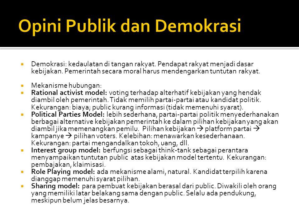 Opini Publik dan Demokrasi
