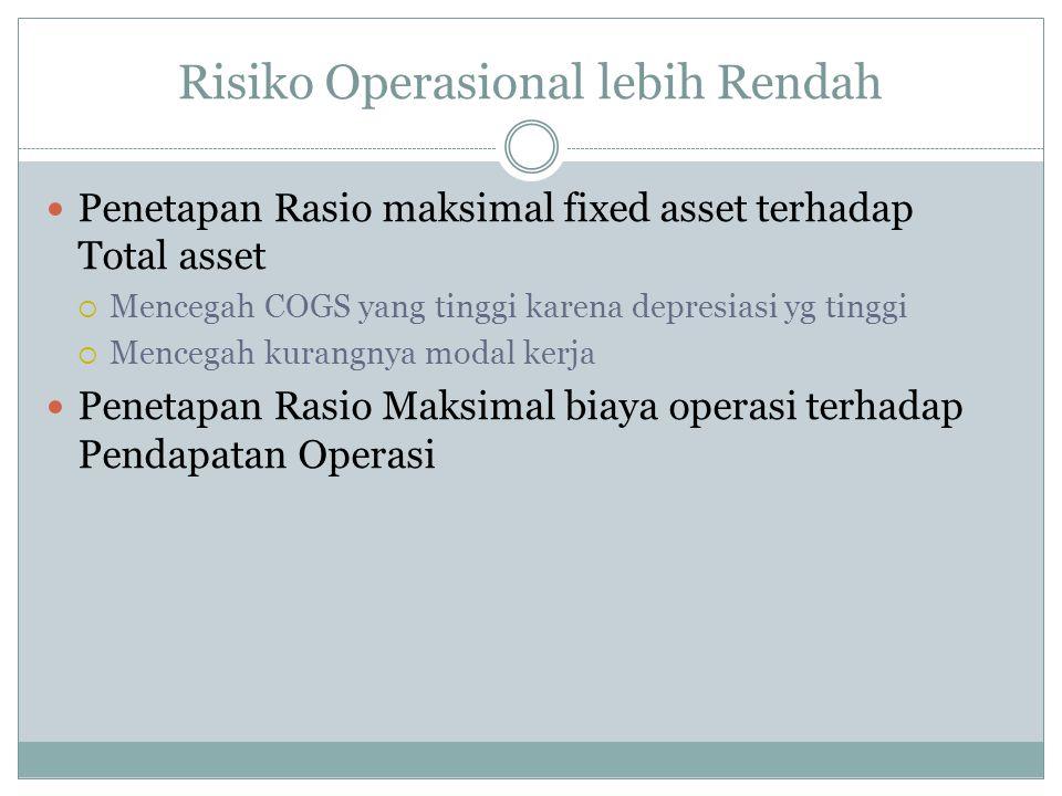 Risiko Operasional lebih Rendah