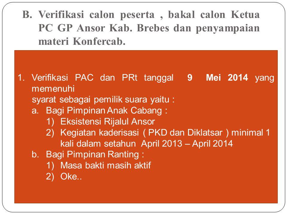 Verifikasi calon peserta , bakal calon Ketua PC GP Ansor Kab