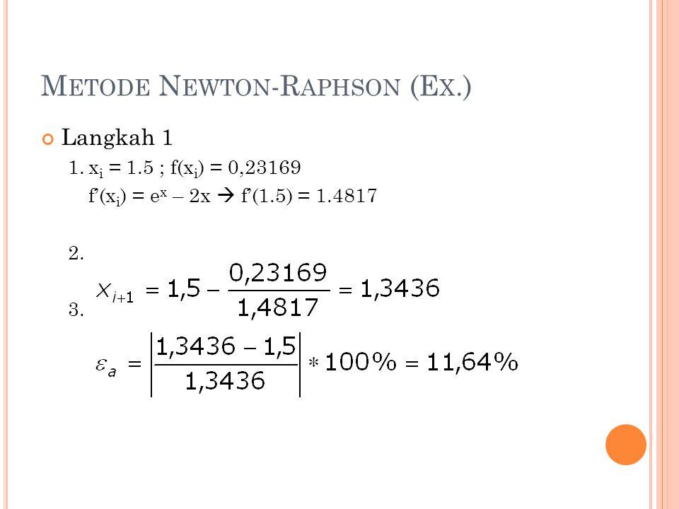 Metode Newton-Raphson (Ex.)
