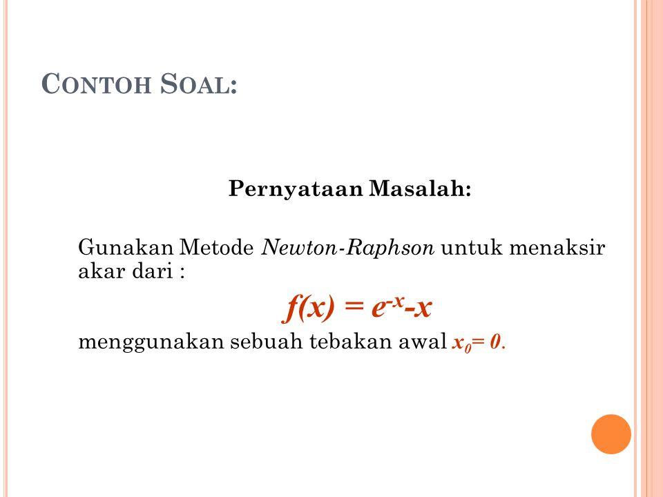 Contoh Soal: Pernyataan Masalah: Gunakan Metode Newton-Raphson untuk menaksir akar dari : f(x) = e-x-x menggunakan sebuah tebakan awal x0= 0.