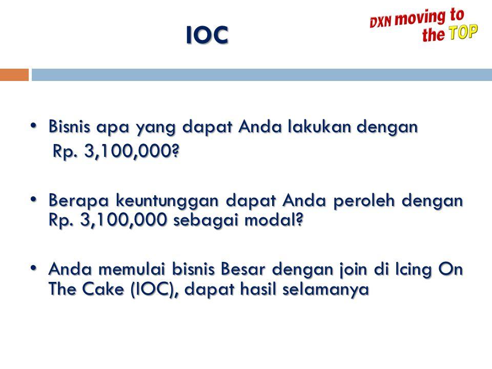 IOC Bisnis apa yang dapat Anda lakukan dengan Rp. 3,100,000