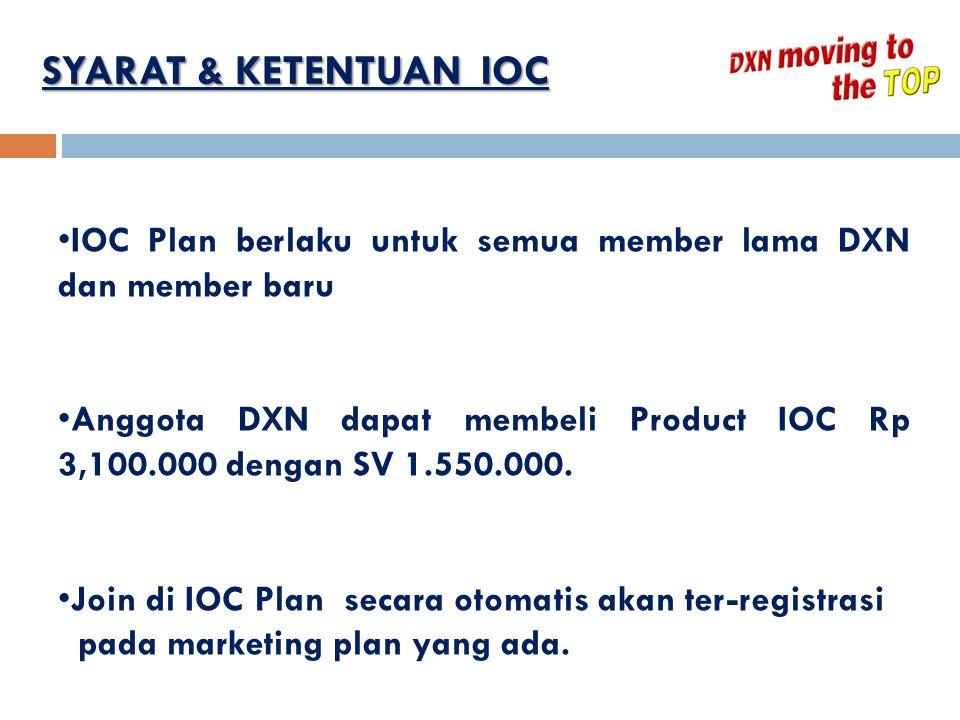SYARAT & KETENTUAN IOC IOC Plan berlaku untuk semua member lama DXN dan member baru.