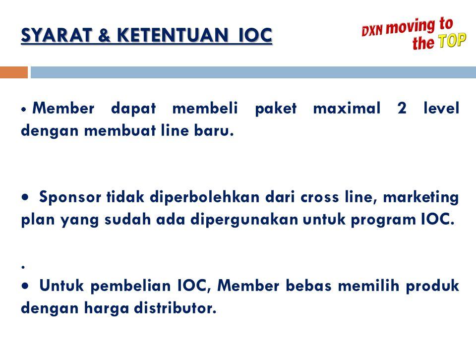 SYARAT & KETENTUAN IOC Member dapat membeli paket maximal 2 level dengan membuat line baru.