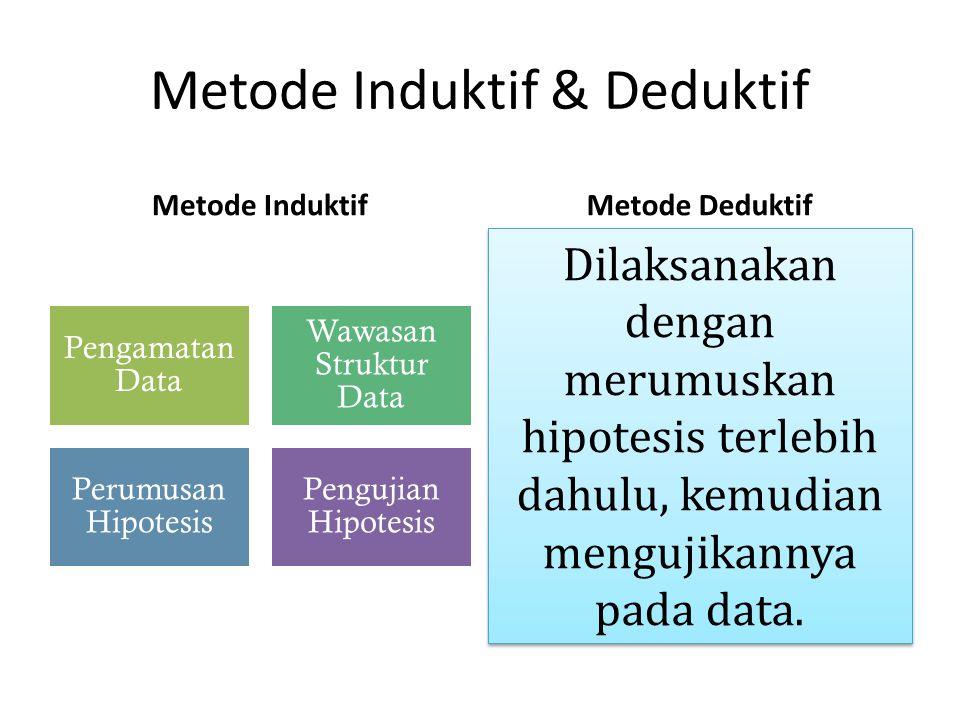 Metode Induktif & Deduktif