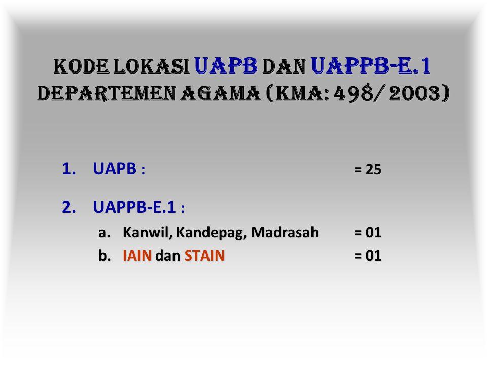 KODE LOKASI UAPB DAN UAPPB-E.1 DEPARTEMEN AGAMA (KMA: 498/ 2003)