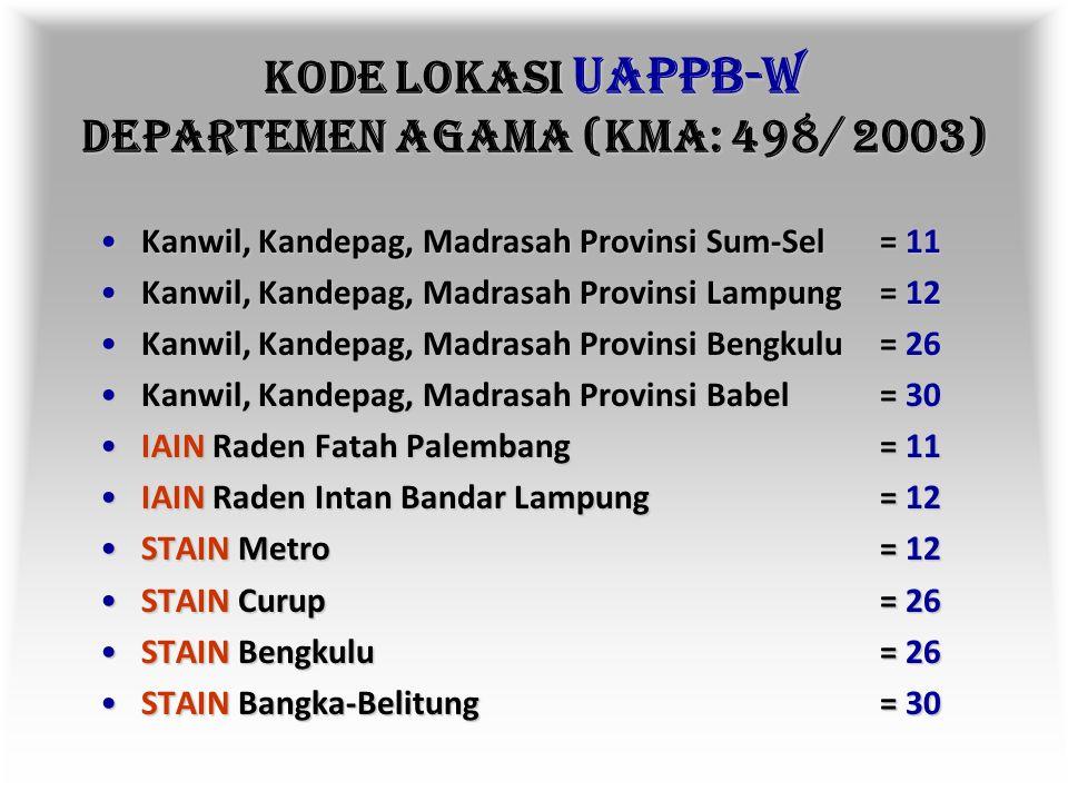 KODE LOKASI UAPPB-W DEPARTEMEN AGAMA (KMA: 498/ 2003)