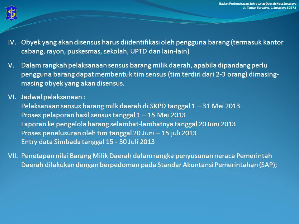 Pelaksanaan sensus barang milk daerah di SKPD tanggal 1 – 31 Mei 2013