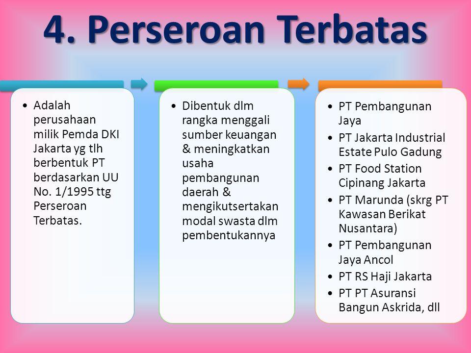 4. Perseroan Terbatas Adalah perusahaan milik Pemda DKI Jakarta yg tlh berbentuk PT berdasarkan UU No. 1/1995 ttg Perseroan Terbatas.