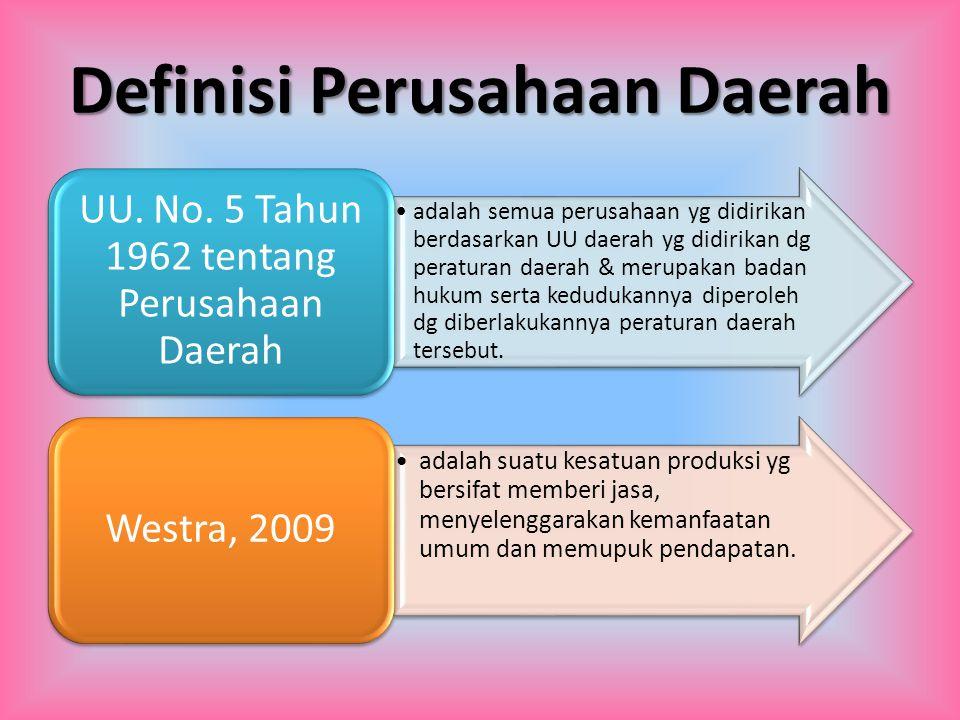 Definisi Perusahaan Daerah
