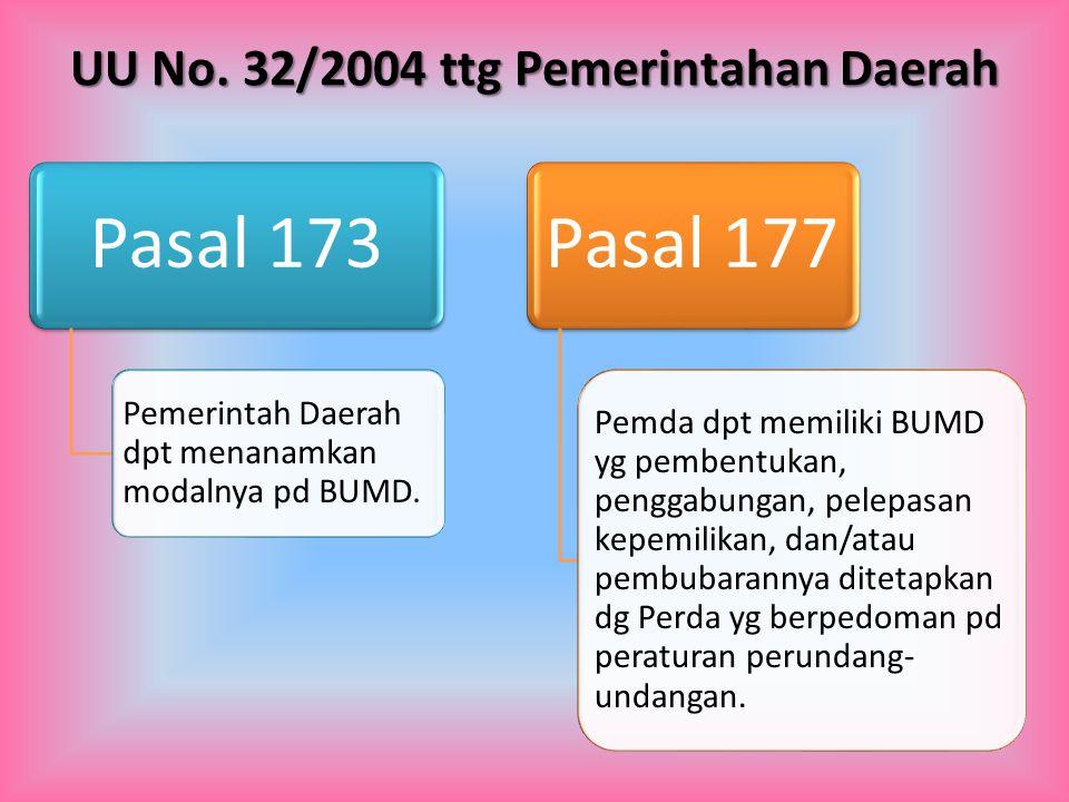 UU No. 32/2004 ttg Pemerintahan Daerah