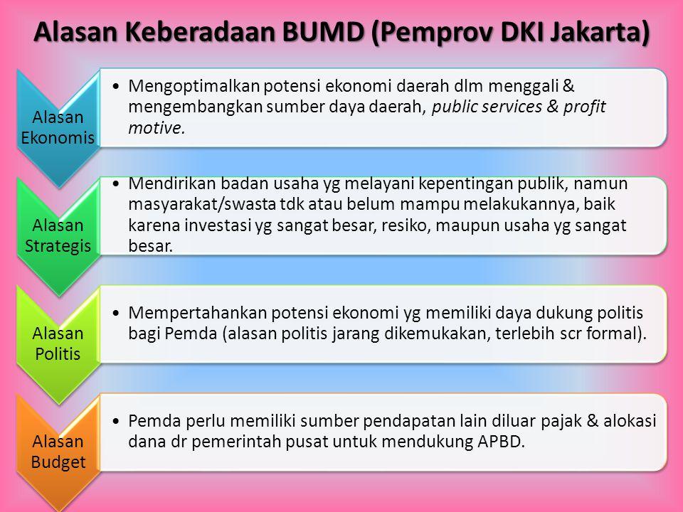 Alasan Keberadaan BUMD (Pemprov DKI Jakarta)