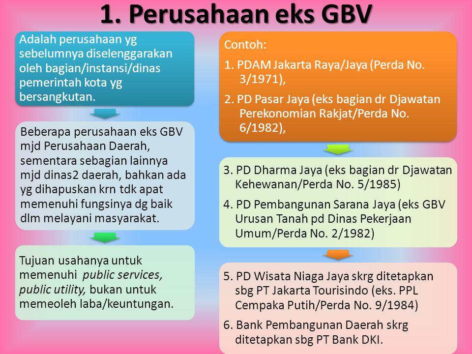 1. Perusahaan eks GBV Adalah perusahaan yg sebelumnya diselenggarakan oleh bagian/instansi/dinas pemerintah kota yg bersangkutan.