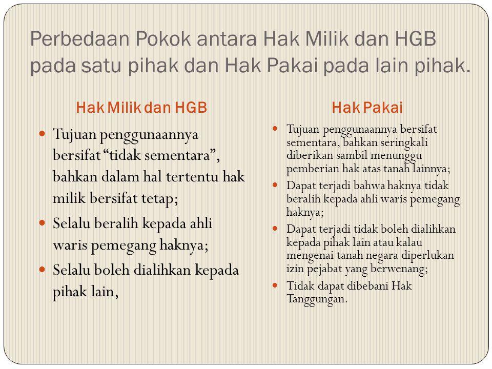 Perbedaan Pokok antara Hak Milik dan HGB pada satu pihak dan Hak Pakai pada lain pihak.