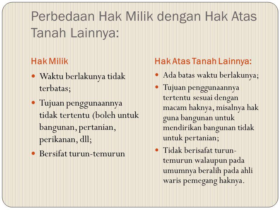 Perbedaan Hak Milik dengan Hak Atas Tanah Lainnya: