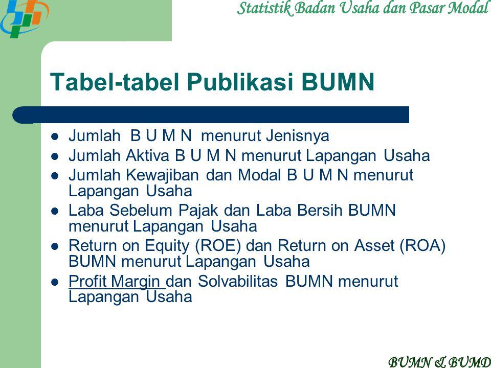 Tabel-tabel Publikasi BUMN
