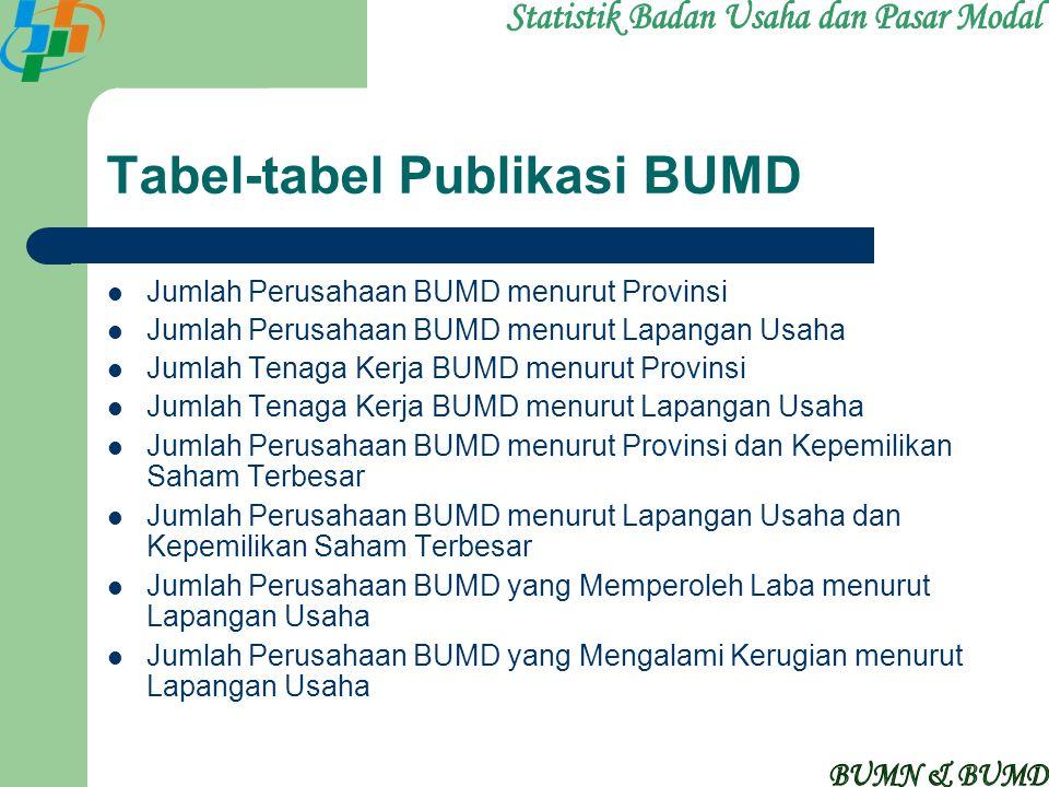 Tabel-tabel Publikasi BUMD