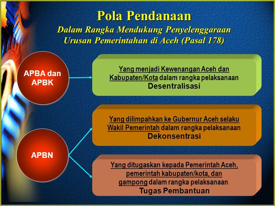 Pola Pendanaan Dalam Rangka Mendukung Penyelenggaraan Urusan Pemerintahan di Aceh (Pasal 178)