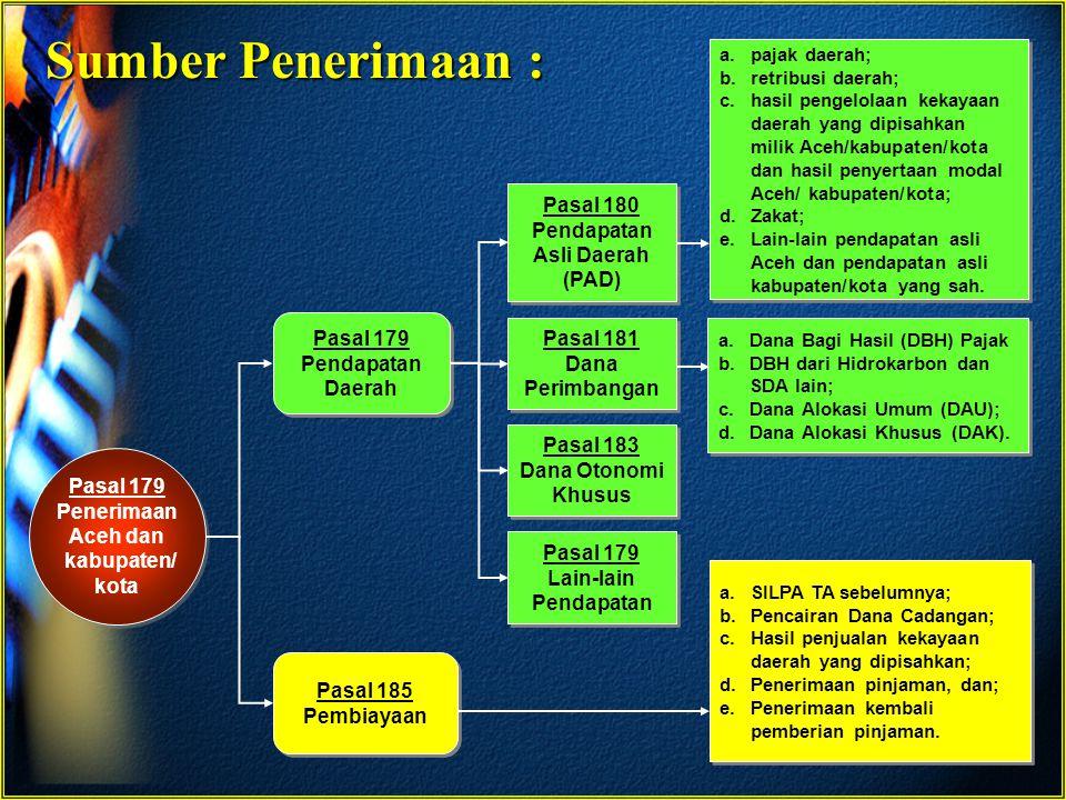 Sumber Penerimaan : Pasal 180 Pendapatan Asli Daerah (PAD) Pasal 179