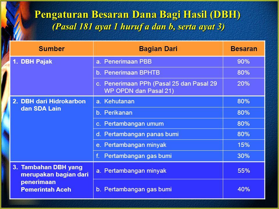 Pengaturan Besaran Dana Bagi Hasil (DBH) (Pasal 181 ayat 1 huruf a dan b, serta ayat 3)