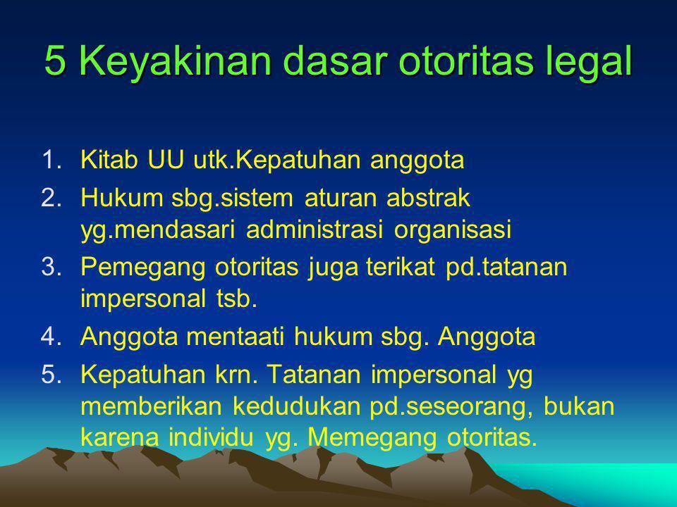 5 Keyakinan dasar otoritas legal