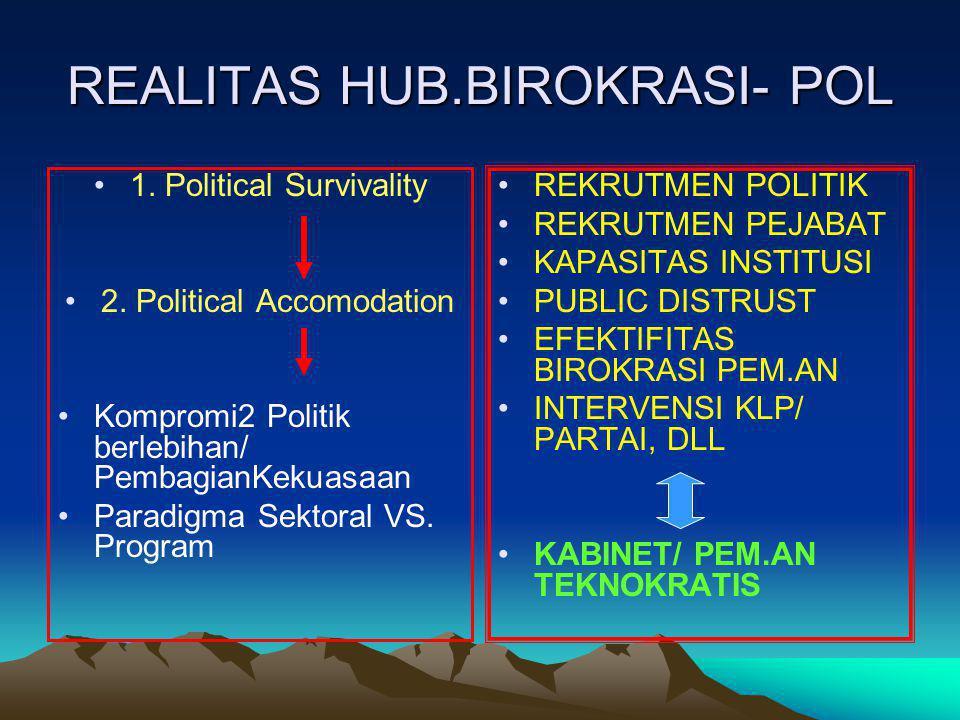 REALITAS HUB.BIROKRASI- POL