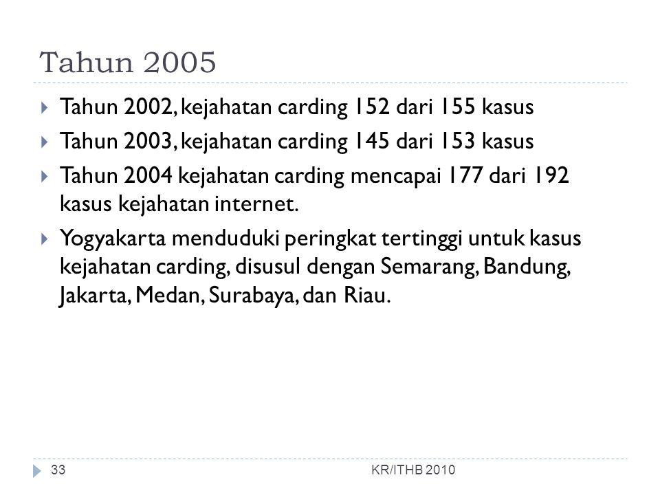 Tahun 2005 Tahun 2002, kejahatan carding 152 dari 155 kasus