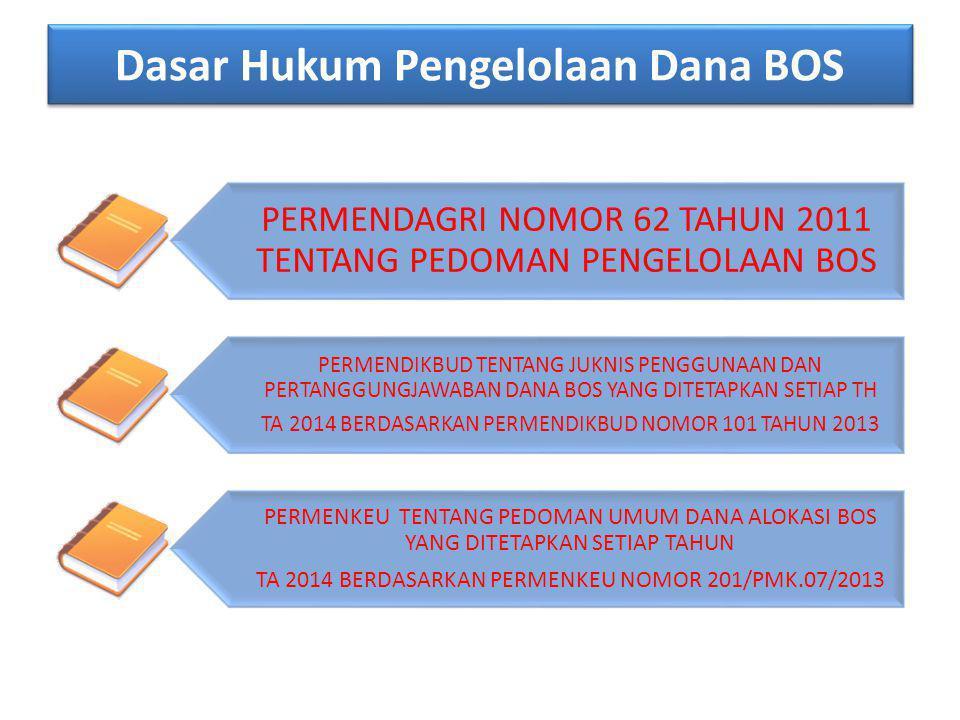 Dasar Hukum Pengelolaan Dana BOS