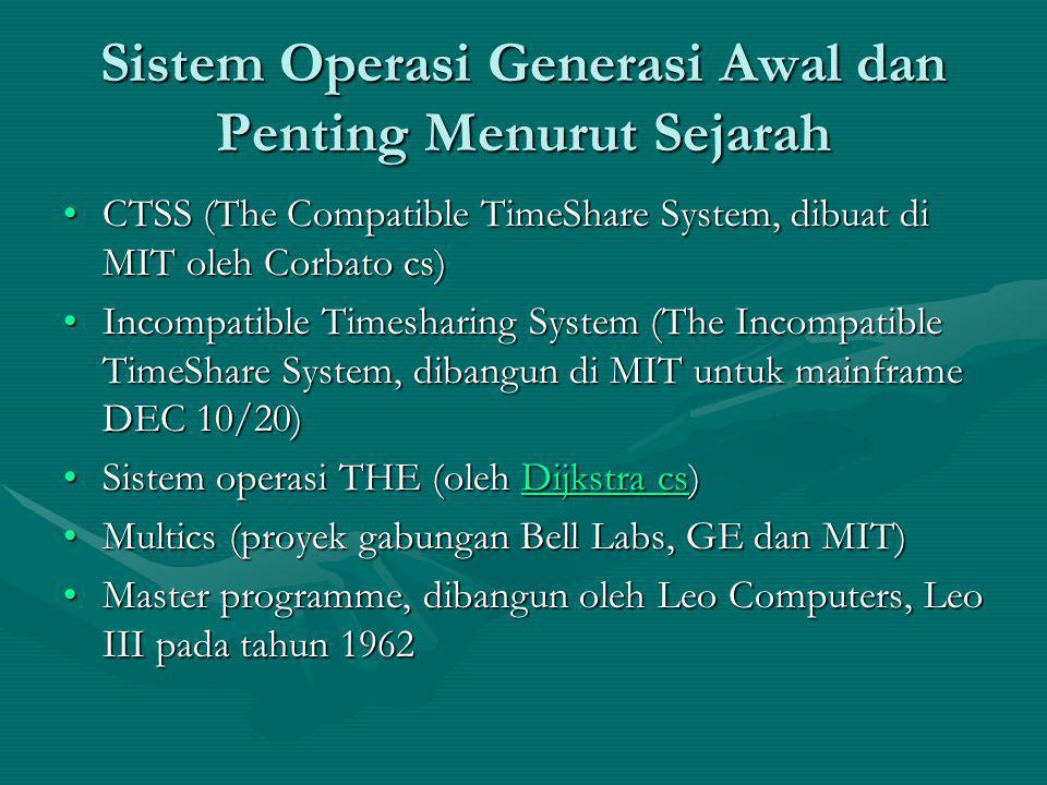 Sistem Operasi Generasi Awal dan Penting Menurut Sejarah
