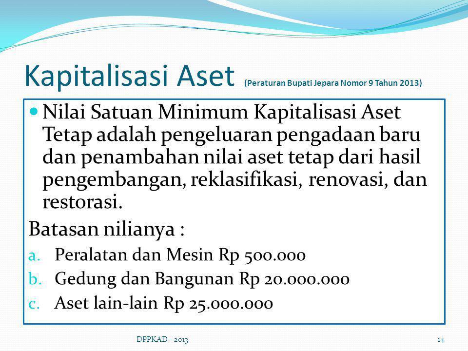 Kapitalisasi Aset (Peraturan Bupati Jepara Nomor 9 Tahun 2013)