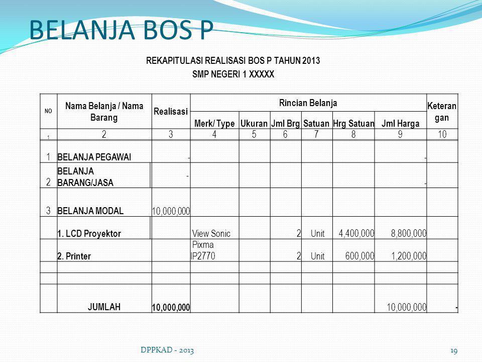 REKAPITULASI REALISASI BOS P TAHUN 2013 Nama Belanja / Nama Barang