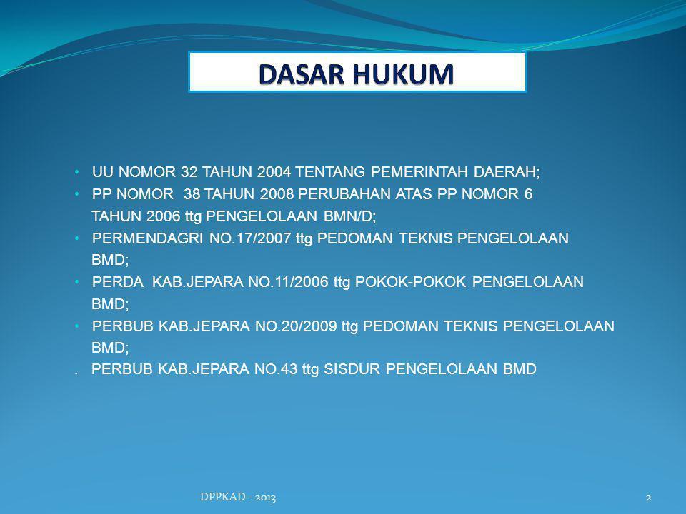 DASAR HUKUM UU NOMOR 32 TAHUN 2004 TENTANG PEMERINTAH DAERAH;