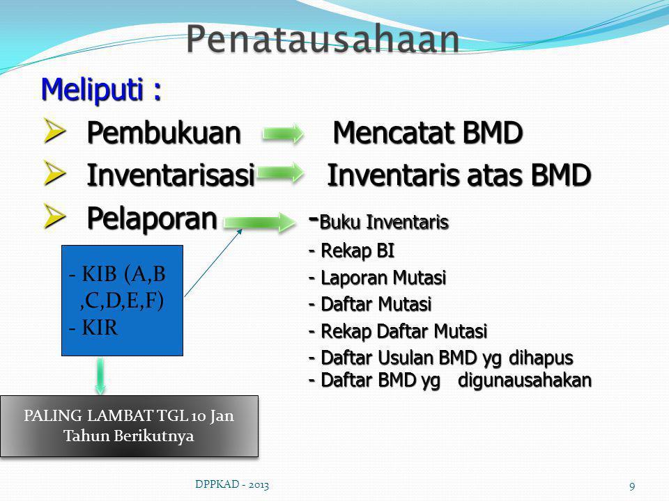 Pembukuan Mencatat BMD Inventarisasi Inventaris atas BMD