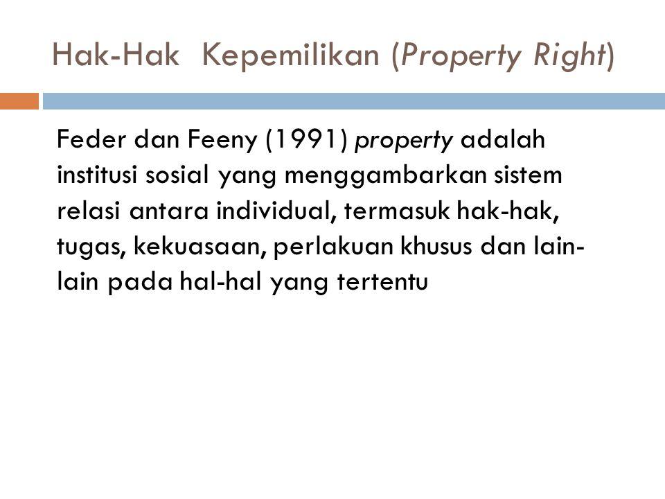 Hak-Hak Kepemilikan (Property Right)