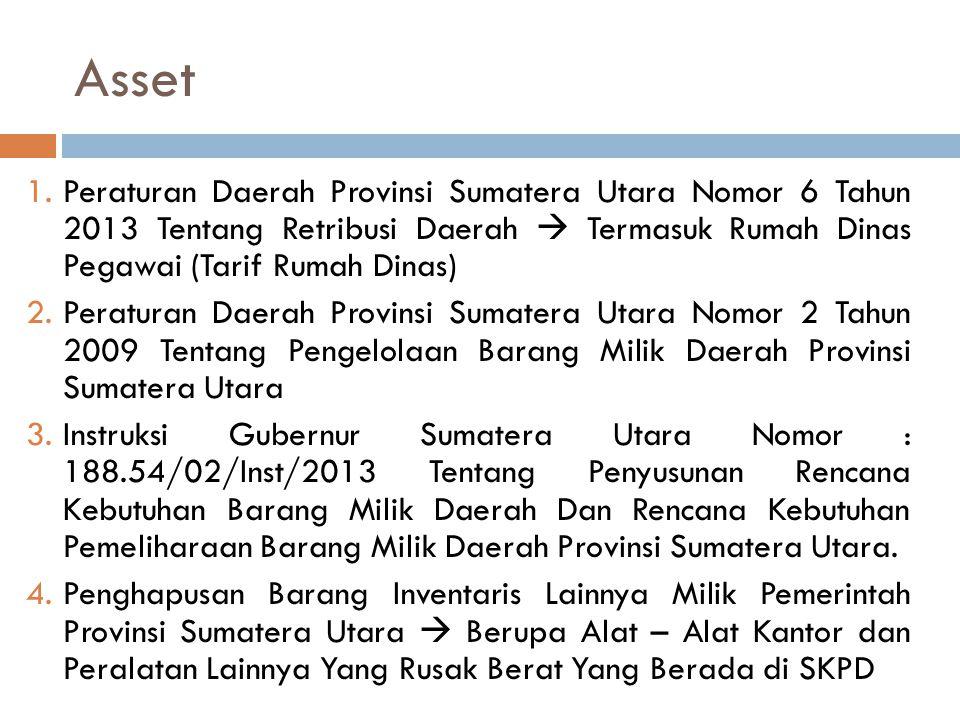 Asset Peraturan Daerah Provinsi Sumatera Utara Nomor 6 Tahun 2013 Tentang Retribusi Daerah  Termasuk Rumah Dinas Pegawai (Tarif Rumah Dinas)